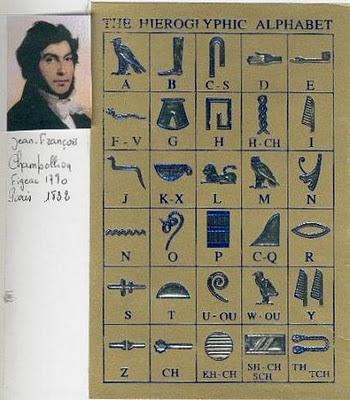 Alfabeto jeroglífico egipcio