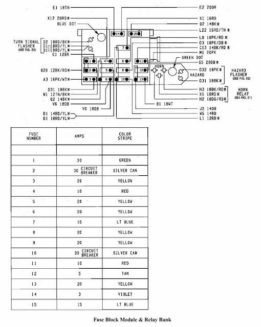 2001 Dodge Ram 1500 Wiring - All Diagram Schematics