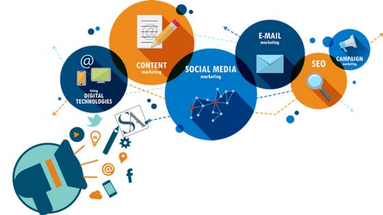 Key components of Digital media marketing