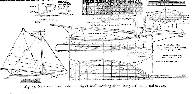 Designing a small lapstrake catboat