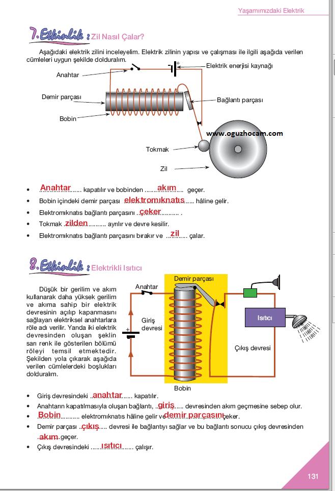 sayfa+131+-+7+ve+8.+etkinlik.png (658×962)