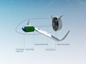 Nuevo Proyecto De Avión Eléctrico VoltAir