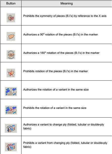 Hướng Dẫn Tạo Fabric Generalities Trong Lectra Diamino 5