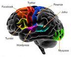 Интернет меняет способ мышления людей