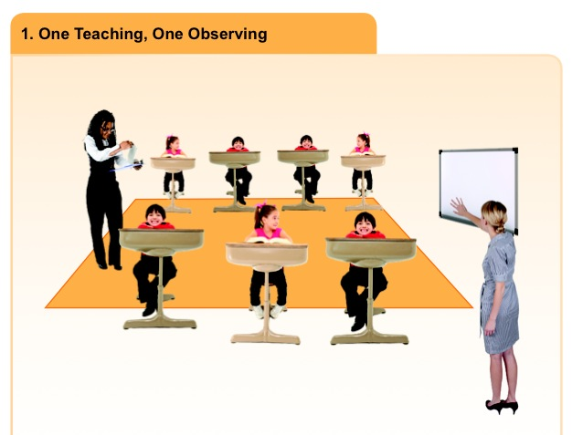 disadvantage of this method of observing Tracking observation  this method of observation is good for observing children because this method is unsupported therefore children dont feel the pressure of.