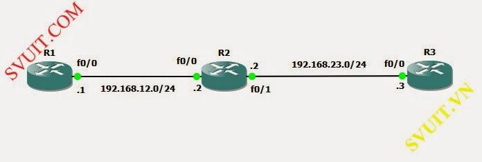 Cisco ASA - [Lab 1 4] Configure zone based firewall cisco ios