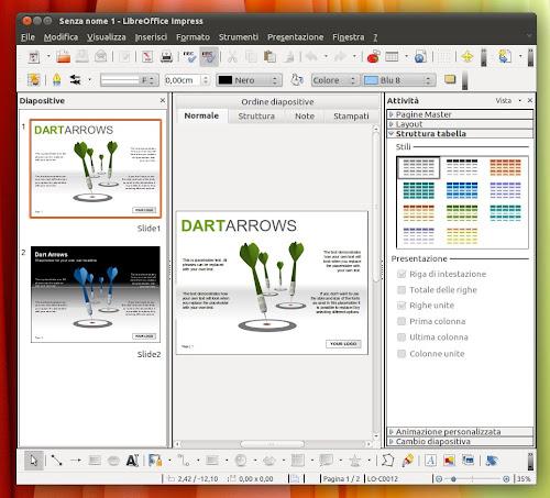 OpenOffice e LibreOffice