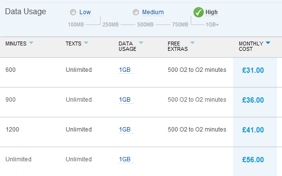 O2 high data use plan