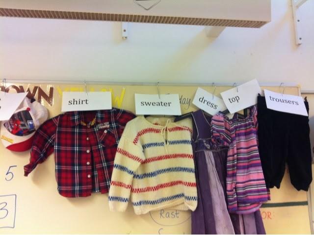 klädesplagg på engelska