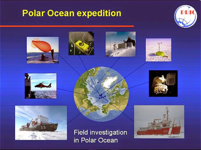 북극해 탐사계획도