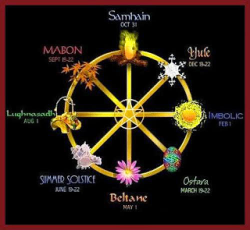The Sacred Cycle Of Life Turns Along The Wheel Of The Year