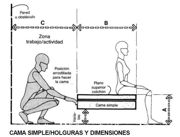 Muebles domoticos medidas antropometricas para dise ar for Que medidas tiene una cama matrimonial