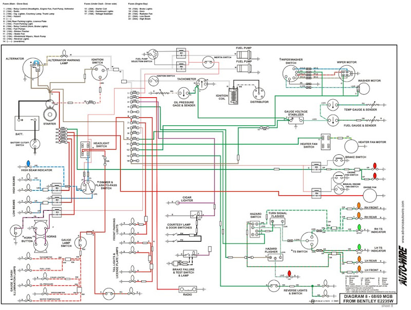 Mgb Wiring Diagram : Mgb overdrive wiring reverse light switch