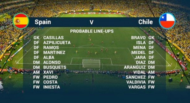 ����� ������ �� ����� ������ ������� � ����� ����� 1814 ������� ��� ������ Spain vs Chile possi
