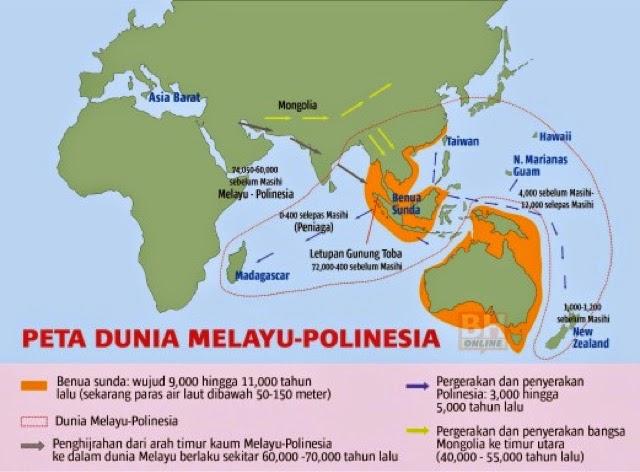 Sejarah Asal usul Melayu
