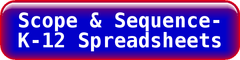 https://docs.google.com/a/apps.sparcc.org/document/d/1JB3QVuLP58-HhzOg_WM95bUc5d-0RZF5VX1cwG4HebE/edit#heading=h.fd7s1u7knmio