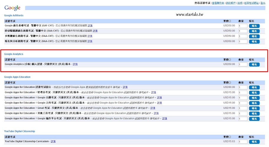 google analytics individual qualification認證考試