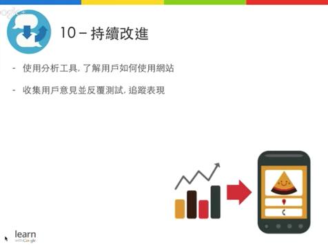 AdSense-行動網站優化-startdo網站分析