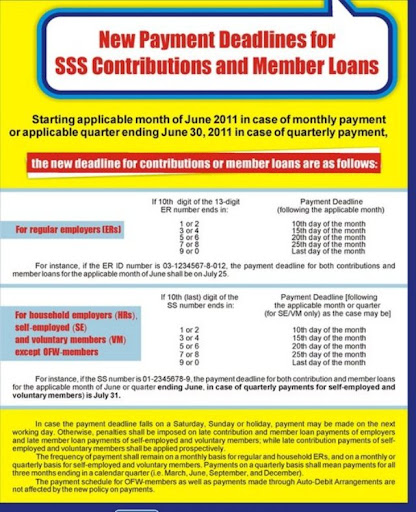 new sss payment deadlines