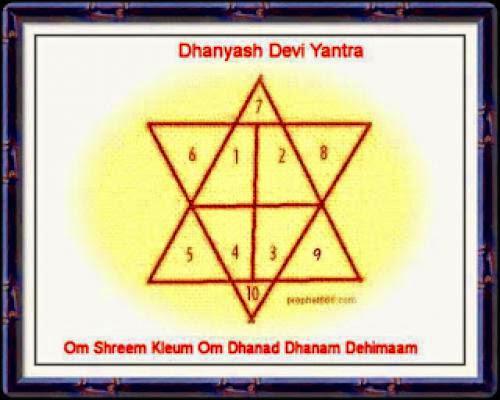 Dhan Yash Devi Yantra