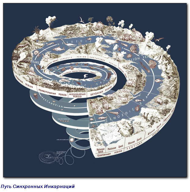 Путь Синхронных Инкарнаций