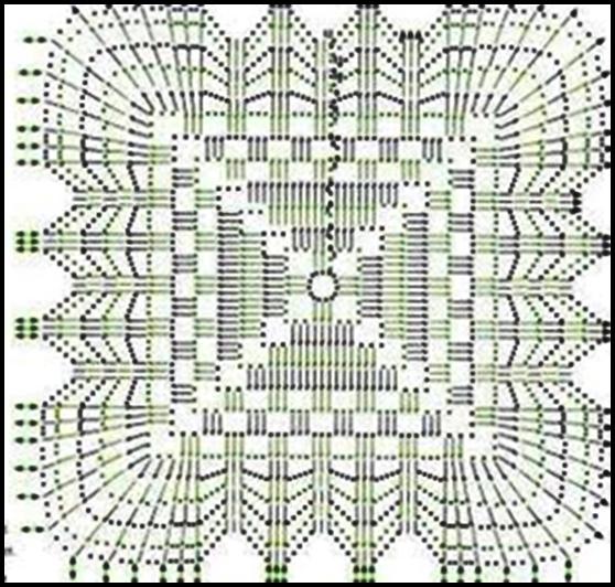 Patrones De Crochet Graficos