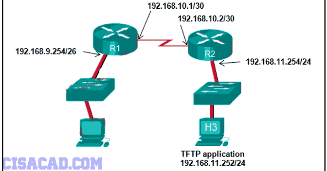 cisco exam 3 answer v5 0 27 what is the default location for cisco routers and switches to send critical logging events syslog server ccna 4 final exam v50 exam answers 2014.