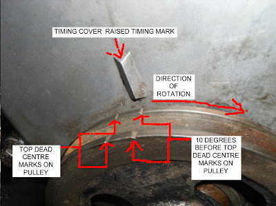 TIMING MARKS AND DIRECTION OF ROTATION