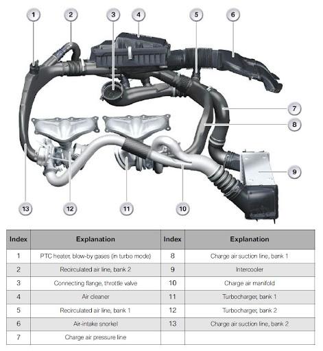 Bmw Z4 2 5 0 60: Erfahrung K&N SPORT-LUFTFILTER Beim BMW Z4 E89 2,3sdrive