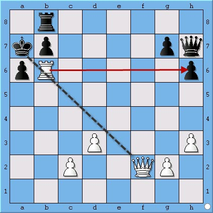học cờ vua | đòn chiếu mở
