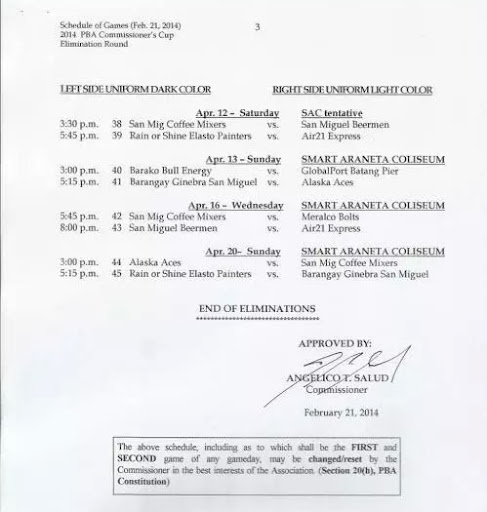 2014 PBA Commissioner's Cup Imports Games Schedule 03-06-2014-01