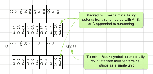 Multitier Terminal Counting and Numbering