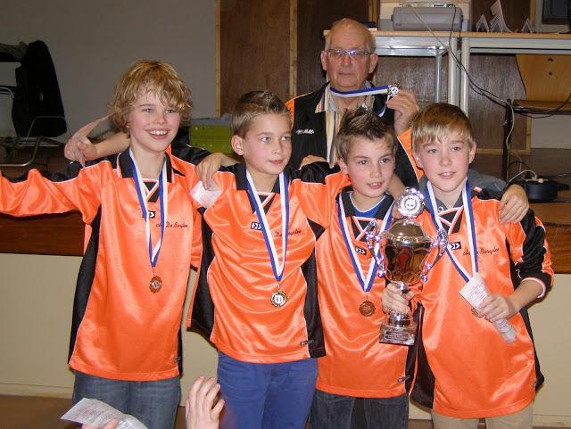 kampioen 2013