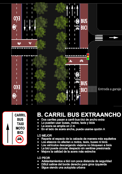 Paseo del Prado - Opción B: Carril-bus extraancho