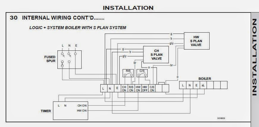 Boiler+Wiring danfoss s plan plus wiring diagram wiring diagram and schematic hunter thermostat 44155c wiring diagram at alyssarenee.co