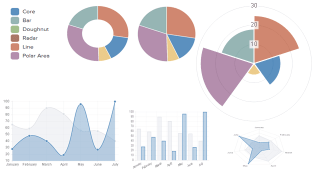 Chart.js - Simple HTML5 Charts plugin