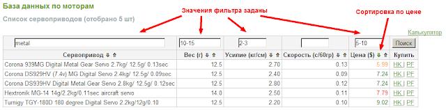 Отбор сервомашинок по параметрам