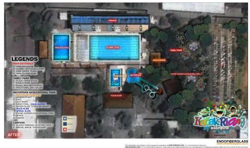 Perencanaan Waterpark
