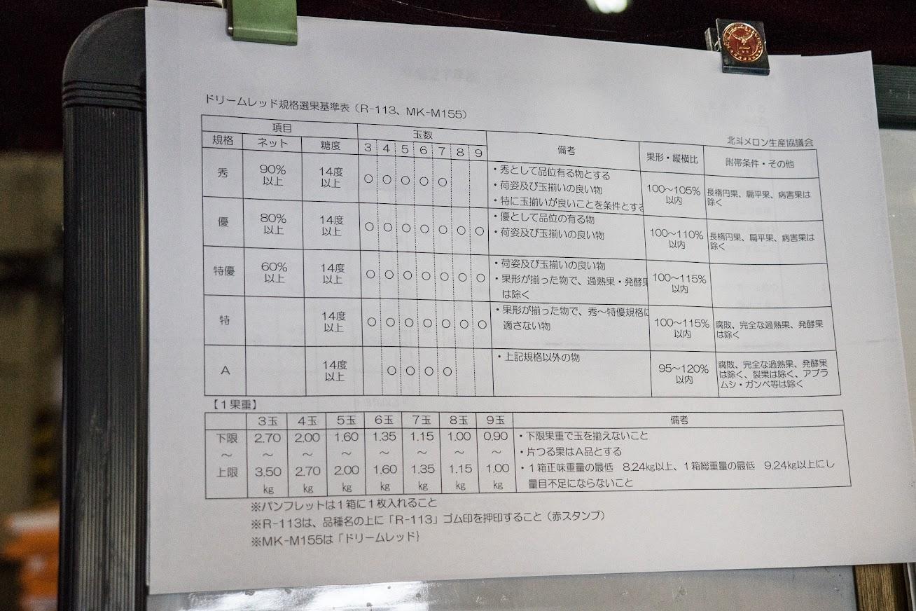 ドリームレッド規格選果基準表(R-113、MK-M155)