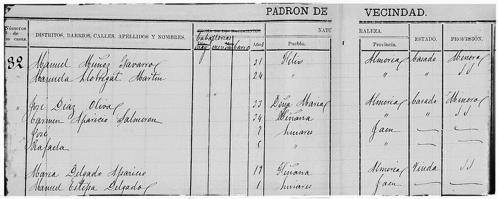 Detalle del Padrón de Linares de 1887 (A. M. de Linares/FamilySearch)