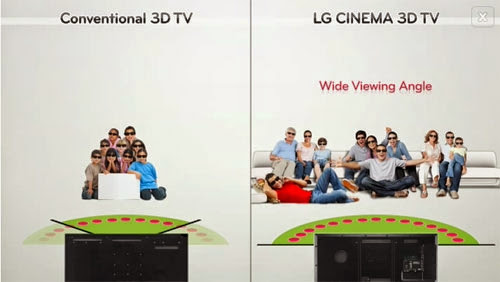 Wide viewing 3D LG Cinema 3D Smart TV