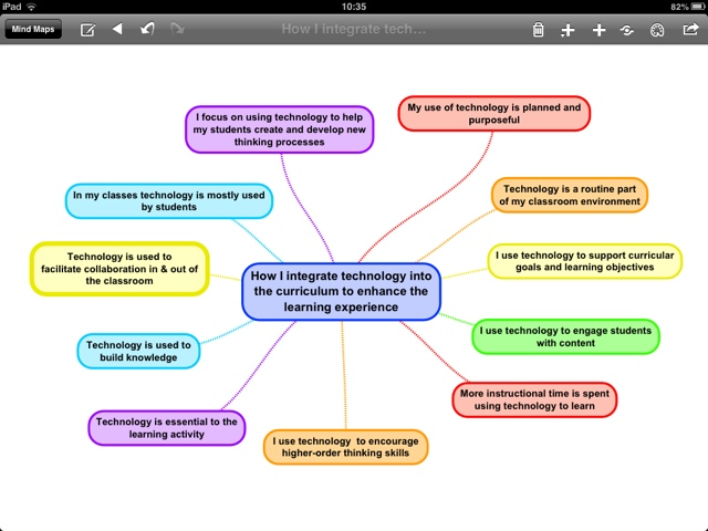 Classroom Design With Technology In Mind ~ Teaching with ipad in a flipped classroom mind map how i