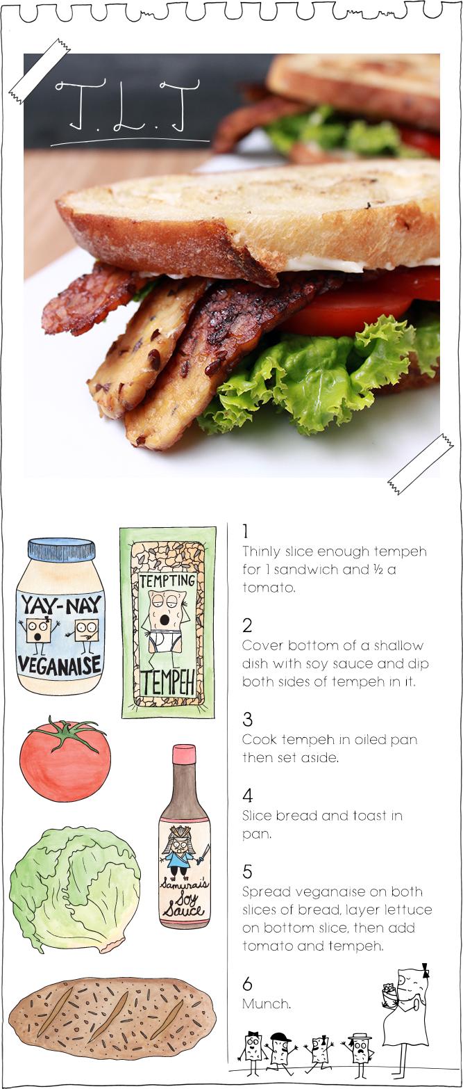 The Vegan Stoner's T.L.T. Sandwich