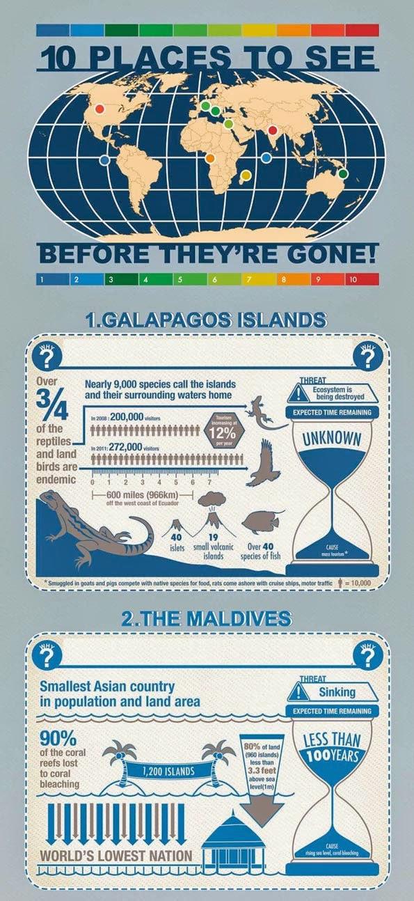 Serius Fakta : 10 Tempat Yang Harus Dilawati Sebelum Ianya Hilang Dari Bumi
