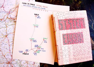 Mapa itinerari de la Sonda de Paper System Error