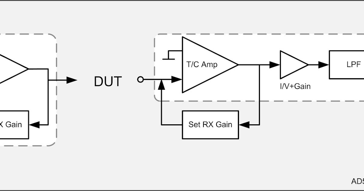 Electronics Design Blog: Design for a Precision LCR meter (AKA