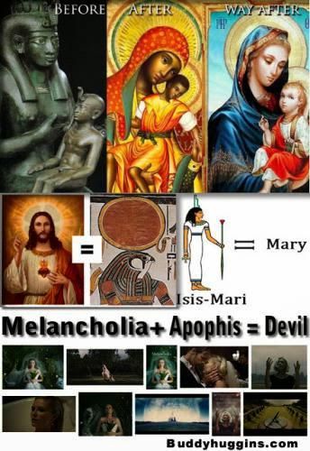 Christianity Is A Egyptian Myth Horusjesus Isismary Osirisgod Amunamen Apophisdevil