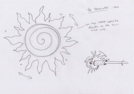 Sketch of the Sun