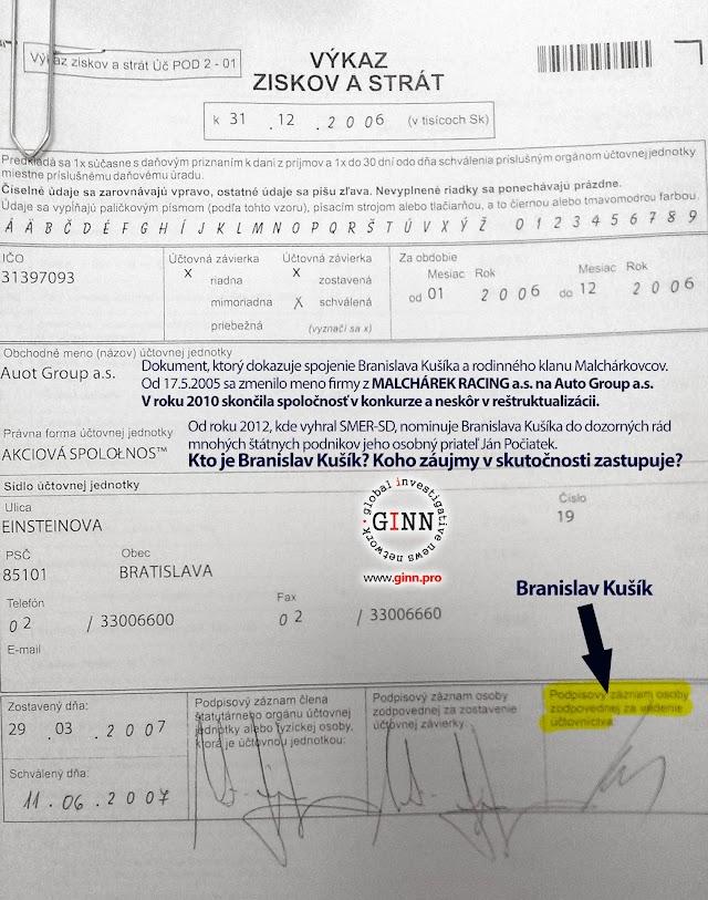 Malchárek Racing, a.s., Auto Group a.s., podpis Kušík