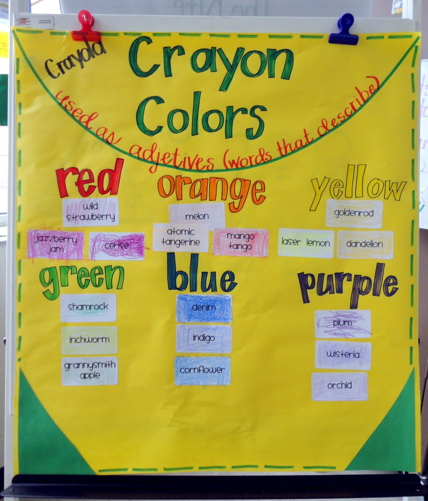 ... Apple: Color Word Adjective Activity {first, second, third grade
